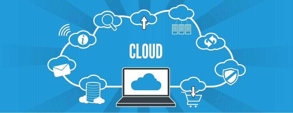Afbeeldingsresultaat voor cloud hosting